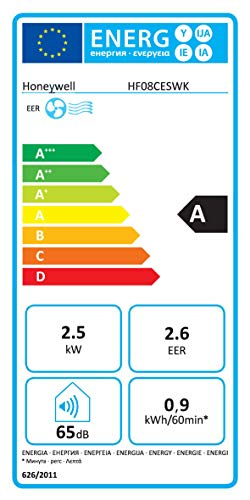 Honeywell 3in1 Mobiles Klimagerät 2,45KW Kühlleistung inkl. Fernbedienung, Klimaanlage, Ventilator, Luftentfeuchter in einem Gerät (8000 BTU)