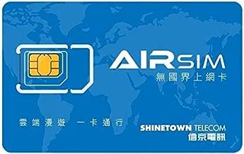 airSIM ($0 pre-Charge)