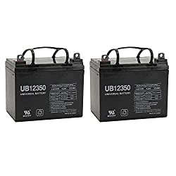 U1 Universal Power Group 12 Volt