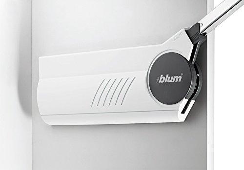 BLUM AVENTOS HF ABDECKKAPPENSET LI+RE 20F8000