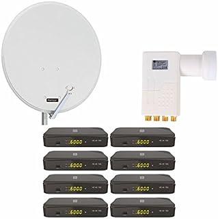 Opticum Digitale 8 Teilnehmer Satelliten Komplettanlage (HD AX 150 HDTV Receiver, Octo LNB, QA 80 cm Antenne, Alu Lichtgrau)