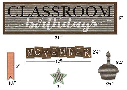 Teacher Created Resources Home Sweet Classroom Birthday Mini Bulletin Board (TCR8817) Photo #2