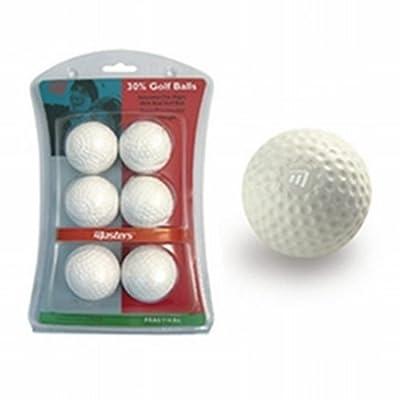 Masters Pelotas Golf Entrenamiento