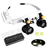 Headband Magnifier with LED Light,Welltop Hands Free Head Magnifying Glasses with 2 LED