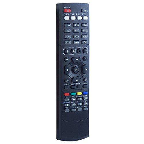 Fernbedienung für Satelliten-Receiver, kompatibel mit Open Box F3 /F4/ F5/ M3 / V8S / Skybox F5S / S9 / S10 / S11 / S12