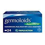 Germoloids Suppositories, Pack of 24