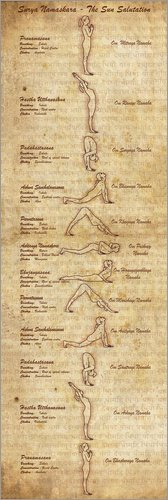 Póster 30 x 90 cm: Surya Namaskara The Sun Salutation(Vertical) Yoga Poster de Sharma Satyakam - impresión artística, Nuevo póster artístico