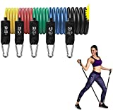 150LB Resistance Bands Set, Stackable Exercise Bands for Working Out, Weight Training Fitness Bands with Door Anchor, Handles, Carry Bag and Ankle Straps-Home Workouts, Yoga, Pilates Muscle Trainer