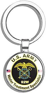 HJ Media U.S. Army MOS 92W Water Treatment Specialist Metal Round Metal Key Chain Keychain Ring