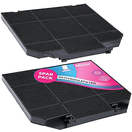 2x Aktivkohlefilter für Dunstabzugshaube EFF72, geeignet für Kohlefilter Bosch 00668491, AEG 9029793636, Faber 112.0157.243, Ikea 003.953.51, NYTTIG FIL 650 - Filter für Abzugshaube