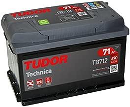 Batería para coche Tudor Exide Technica 71Ah, 12V.