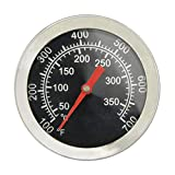 BBQ Grill Thermometer Temperature Gauge Heat Indicator Replacement for Charbroil, Chargriller, Jenn/Air, Perfect Flame, King Griller, Dyna-glo Gas Grills, 2 inch Dia. Stainless Steel BBQ Temp Gauge