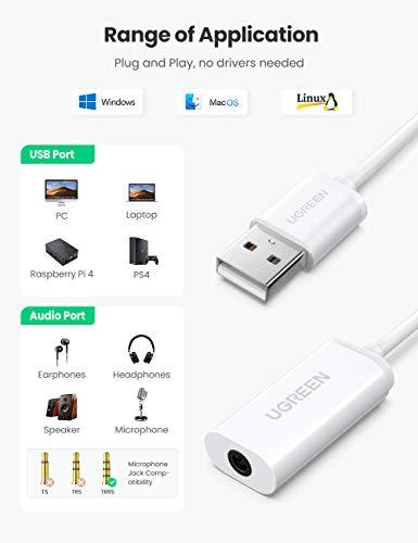 UGREEN Externe USB Soundkarte TRRS Audio Adapter Kabel mit 3,5mm Klinke-Buchse Stereo Sound Card Weiß