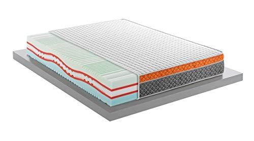 41wIKg8Q8gL._SL500_ Miglior materasso 2021: come trovare il materasso per dormire