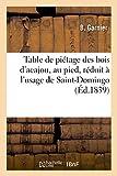 Table de Pietage des Bois d'Acajou, au Pied, Reduit a l'Usage de Saint-Domingo