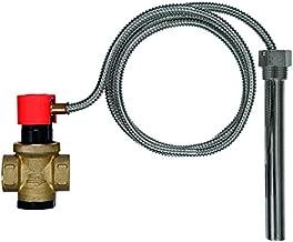LOVIVER 2pcs Multifunktion Hochdruckpistole Variable Lanzenspr/ühd/üse Hochdruckreinigerstab