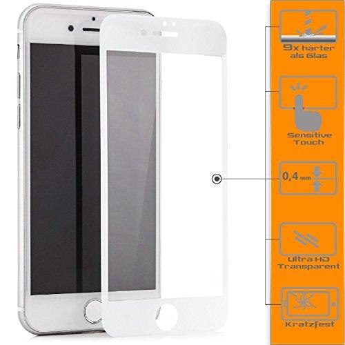 zanasta Protector de Pantalla compatible con Apple iPhone 6 Plus / iPhone...