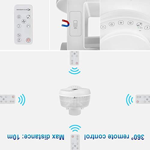 MYCARBON Ventilateur Silencieux avec Télécommande 1800m³/h ECO Mode 3D Oscillation 4 Vitesses...