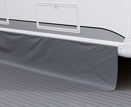 Hindermann Bodenschürze Standard 5 x 0,75 m