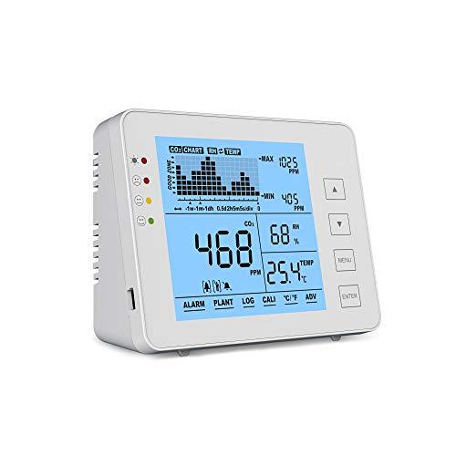 Seben 1200P W CO2 Messgerät und Monitor mit Ampel, akustischer Alarm, Datenlogger für die Messung von Luftqualität, Relative Luftfeuchtigkeit