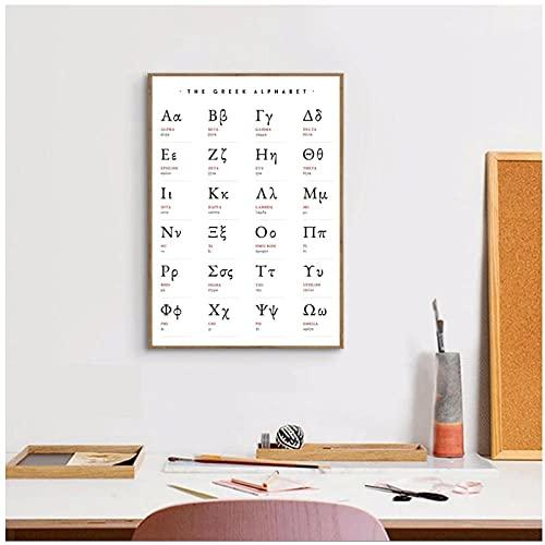 DLFALG Cartel del alfabeto griego letras griegas matemáticas lienzo pintura matemáticas educativo pared arte imagen aula decoración del hogar-40x60cm sin marco
