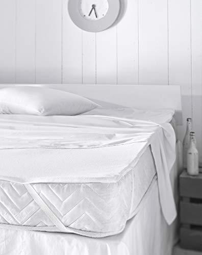 Mixibaby - Juego de 2 Protectores de colchón, Impermeables, algodón, 4 Esquinas de Goma, 90cm x 200cm