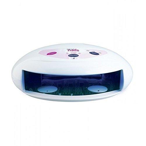 UV Lamp 36 Watt voor 2 Handen met Ventilator