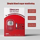 IMG-1 diabete test kit glucosio nel