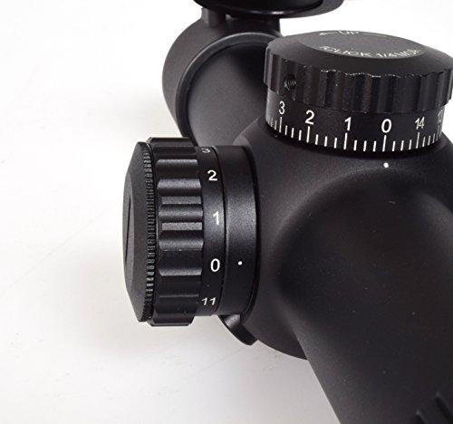 SIGHTRONサイトロンライフルスコープショートスコープ実銃対応TR-X1.25-4.5X24IRCQBR503