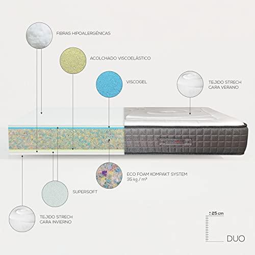 Duérmete Online Colchón Viscoelástico Duo Reversible | Altura 25cm | Visco en Ambas Caras | Acolchado Acogedor, Biogel, Blanco, 120x200
