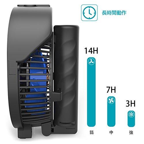 OPOLAR携帯扇風機ミストハンディファン手持ち扇風機充電式噴霧機能風量3段階急速冷却最大14時間動作可能2600mAh充電池付属強力風力6枚羽根折りたたみ式クールダウンパワフル小型静音手持ち/卓上置き両用持ち運び便利熱中症暑さ対策
