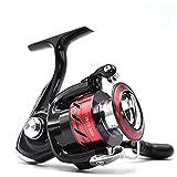 rhtsbts Reel Spinning Pesca Reel 1500-5000 Abdominales Carrete de metaam 2-8KG Equipo Duro de Potencia (Spool Capacity : 2000 Series)
