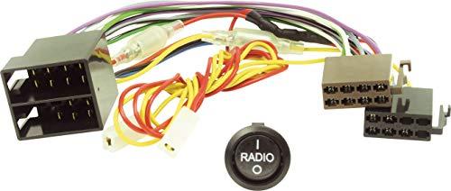 Caratec Ein/Aus-Schalter für Autoradios...