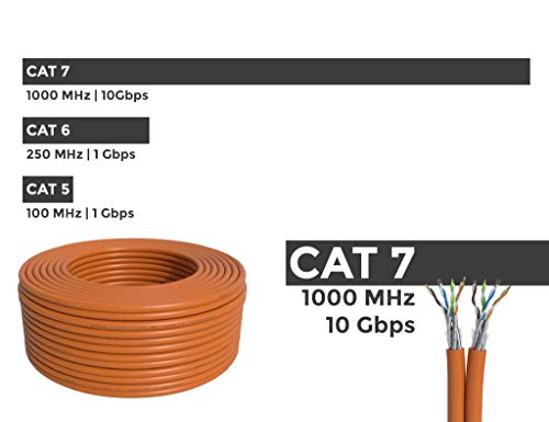 BIGtec 50m CAT.7 Verlegekabel Netzwerkkabel Duplex LAN Kabel Installationskabel Verkabelung Datenkabel CAT7 CAT 7 Gigabit BauPVO Eca orange 2x4x2xAWG23