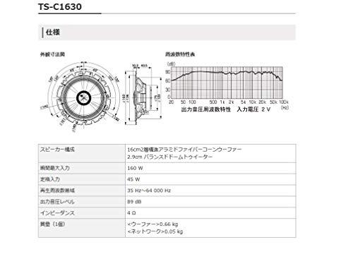 Pioneer(パイオニア)『16cmコアキシャル2ウェイスピーカー(TS-C1630)』