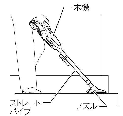 マキタコードレス掃除機CL181カプセル式標準40分稼働/充電22分ハイパワー上位モデル18Vバッテリ充電器付CL181FDRFW