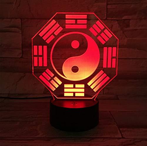 Eight Trigrams LED Night Light Touch SensorDecorative Lamp Child Kids Chinese culture Bagua Pa Kua Desk lamp bedside