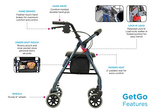 """NOVA Medical Products GetGo Petite Rollator Walker for Height 4'0"""" - 5""""4"""", Seat Height is 8.5"""", Only 3 lbs, Blue"""