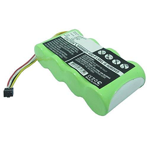 subtel®Batterij compatibel met Fluke ScopeMeter 123 / 123S / 124 / 124S, 3000mAh Vervangende Accu Battery