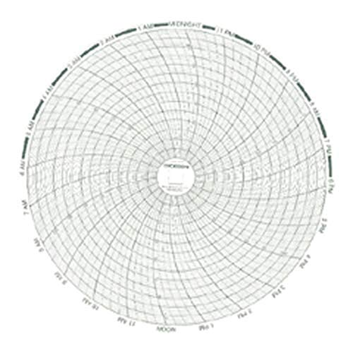 Dickson C444 Circular Chart Recorder, 7-Day, 0 to +2000°F, 8' (Pack of 60)