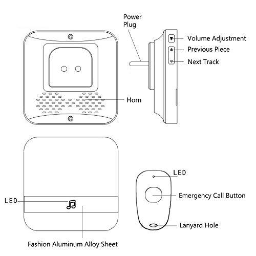ALEENFOON Kits de seguridad