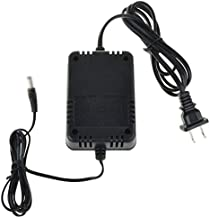 PK Power AC/AC Adapter for Samson Mix Pad MXP124 MXP124FX MixPad Stereo Mixer Power Supply Cord Cable PS Wall Home Charger Mains PSU
