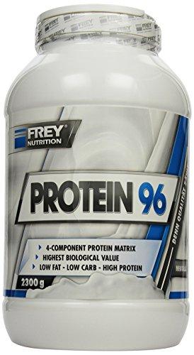 Protein Neutral Dose