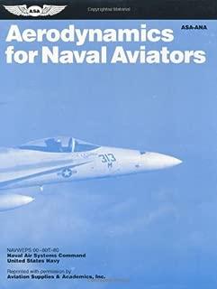 discount aviators