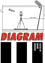 DIAGRAM III