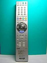 索尼 DVD 遥控器 RMT-D227J