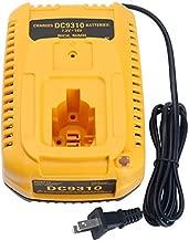 Qbmel DC9310 Fast Battery Charger for Dewalt 7.2V-18V XRP NI-CD NI-MH Battery DC9096 DC9098 DC9099 DC9091 DC9071 DE9057 DW9096 DW9094 DW9072