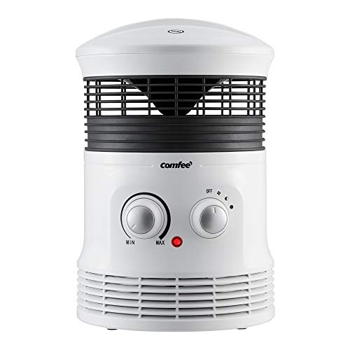 COMFEE' Portable Fan Heater, Electric Heater Energy Efficient for Home or Office with Adjustable Thermostat, 360-Degree Heat Distribution, 2 Heat Settings, Overheating Protection, 1800W