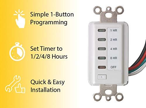 Bathroom Fan Auto Shut Off 1/2/4/8 Hour Preset Countdown Wall Switch Timer - White (1)