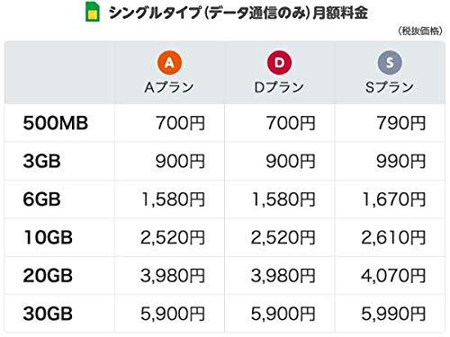 41wknjCZF7L-海外スマホで使いやすいソフトバンク系格安SIMの4選